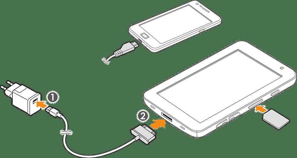 dicas para carregador de celular